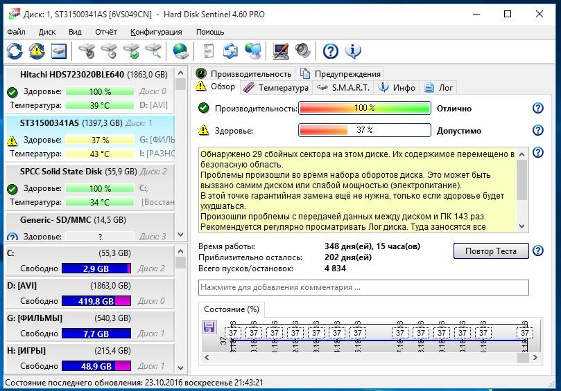 Диагностика HDD