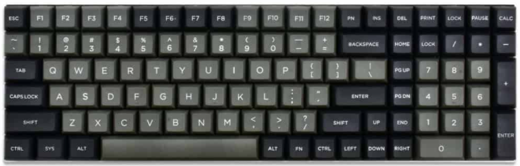 How to choose the right keyboard size?