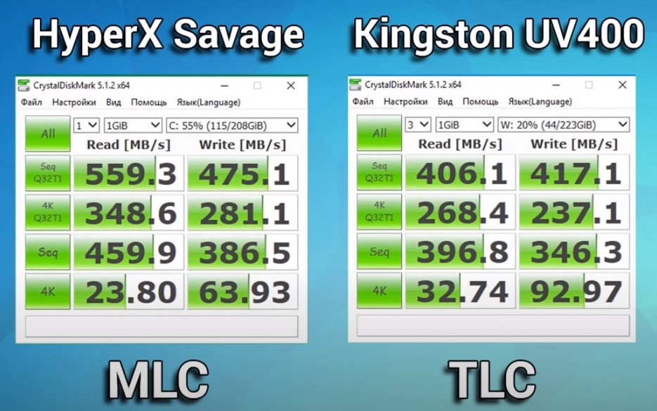 Are expensive SSDs worth the money